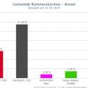 anstel-2014