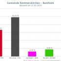 butzheim-2014