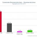 rommerskirchen-2-2014